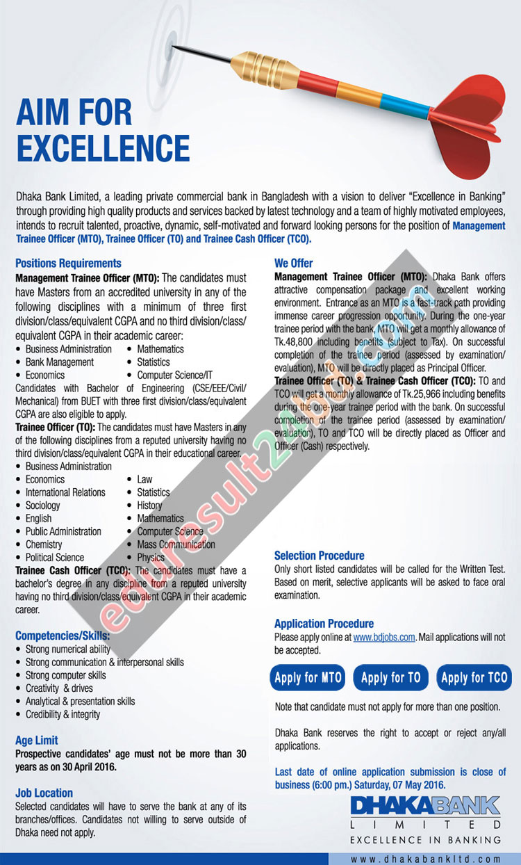 Dhaka Bank Limited Job Circular 2016
