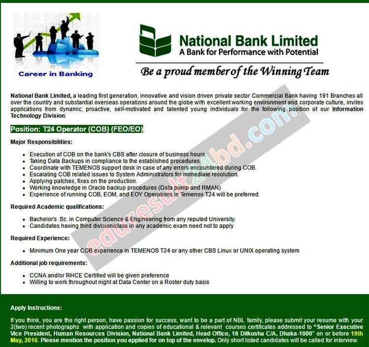 National Bank Job Circular 2016