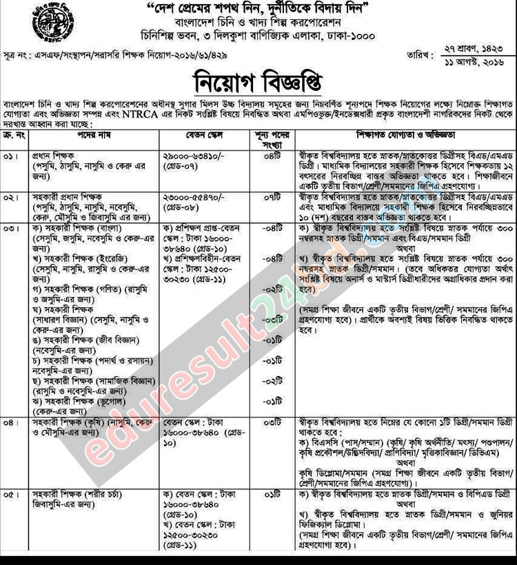 BSFIC Job Circular 2016