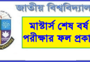 National University Masters Final Year Exam Result 2019