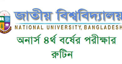 National University Honours 4th Year Exam Routine 2020