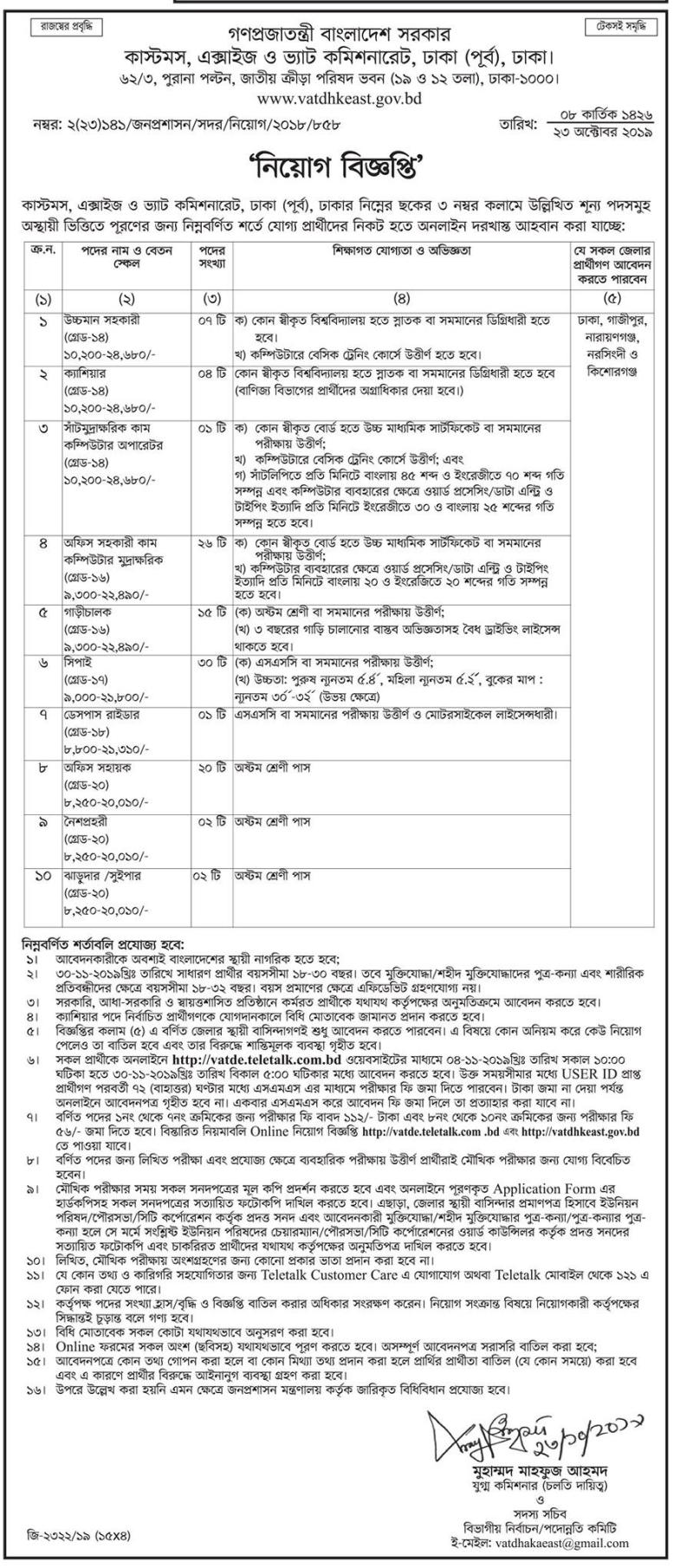 Dhaka Custom Job Circular 2019