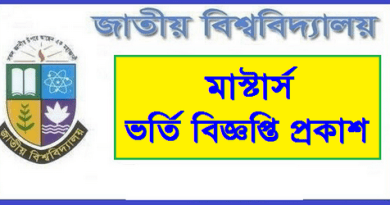 National University Masters Admission Circular & Result 2020