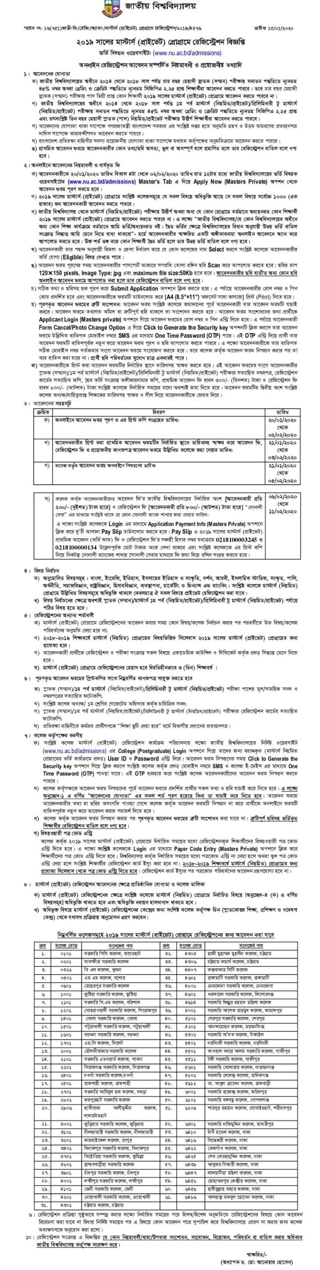 National University Masters Private Admission Circular 2020