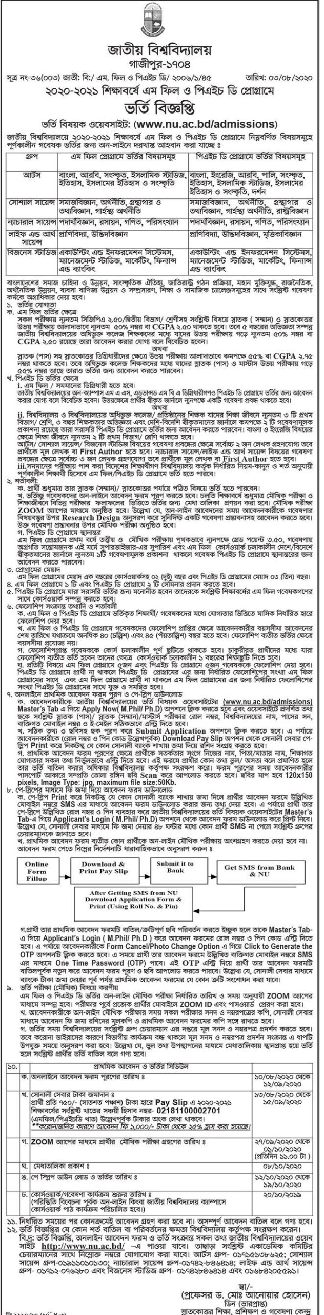 National University M.Phil and PhD Admission Notice 2020