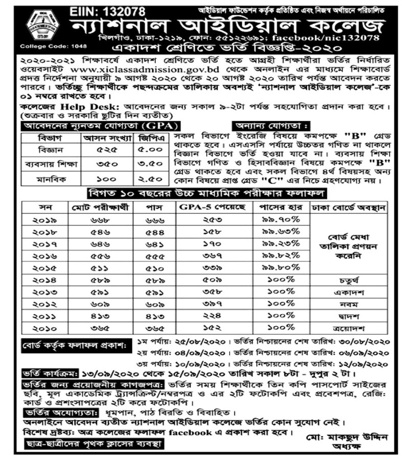National Ideal College HSC Admission Notice 2020