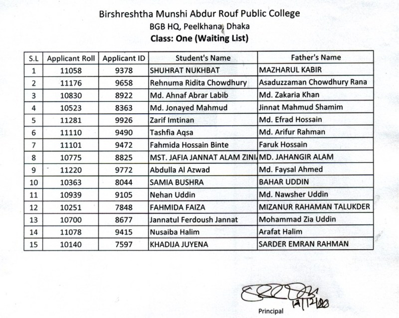 Munshi Abdur Rouf College Class one Admission lottery waiting list 2021