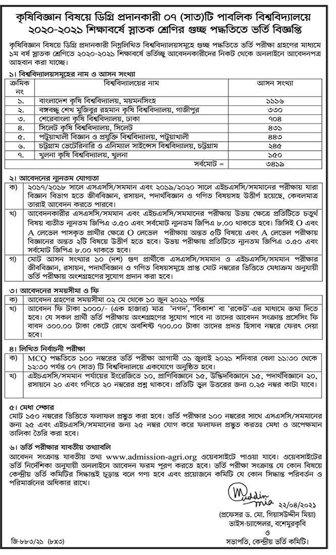 Bangabandhu Agriculture University Admission Circular 2020-21