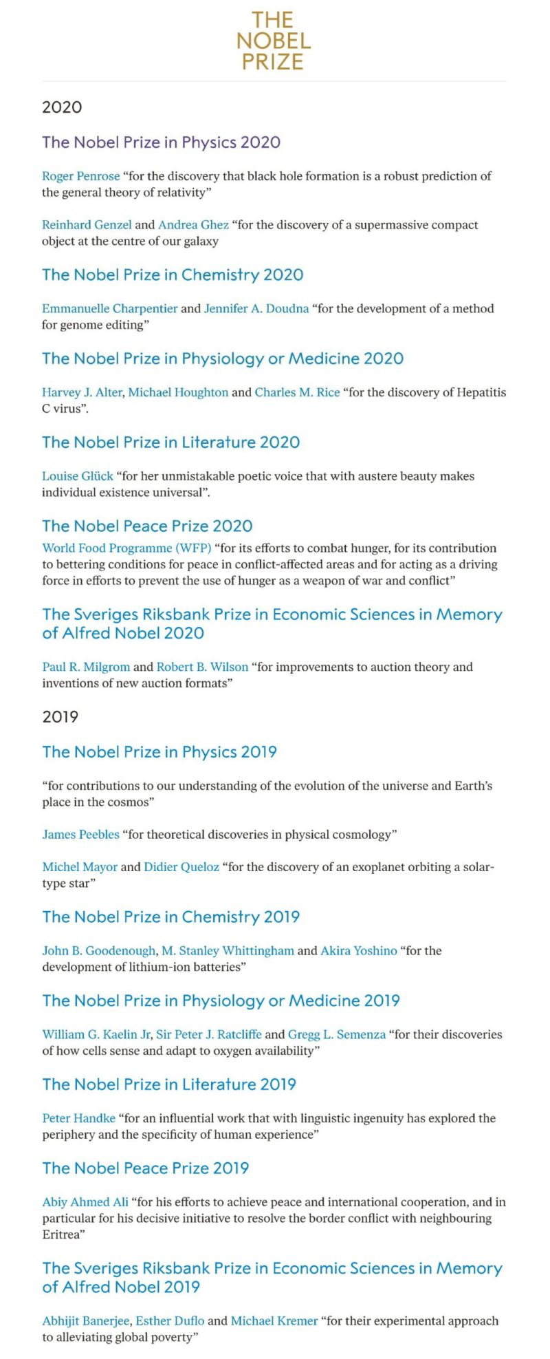 Nobel Prize Winners List 2019 and 2020