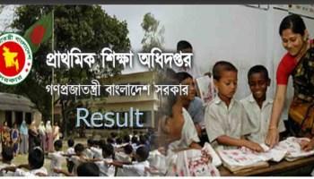 Govt High School Job Circular 2019 Secondary Education Sector