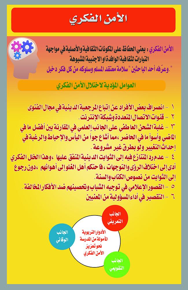 بنرات و عبارات عن الأمن الفكري وفطن 1437 هـ 146023344525731.jpg