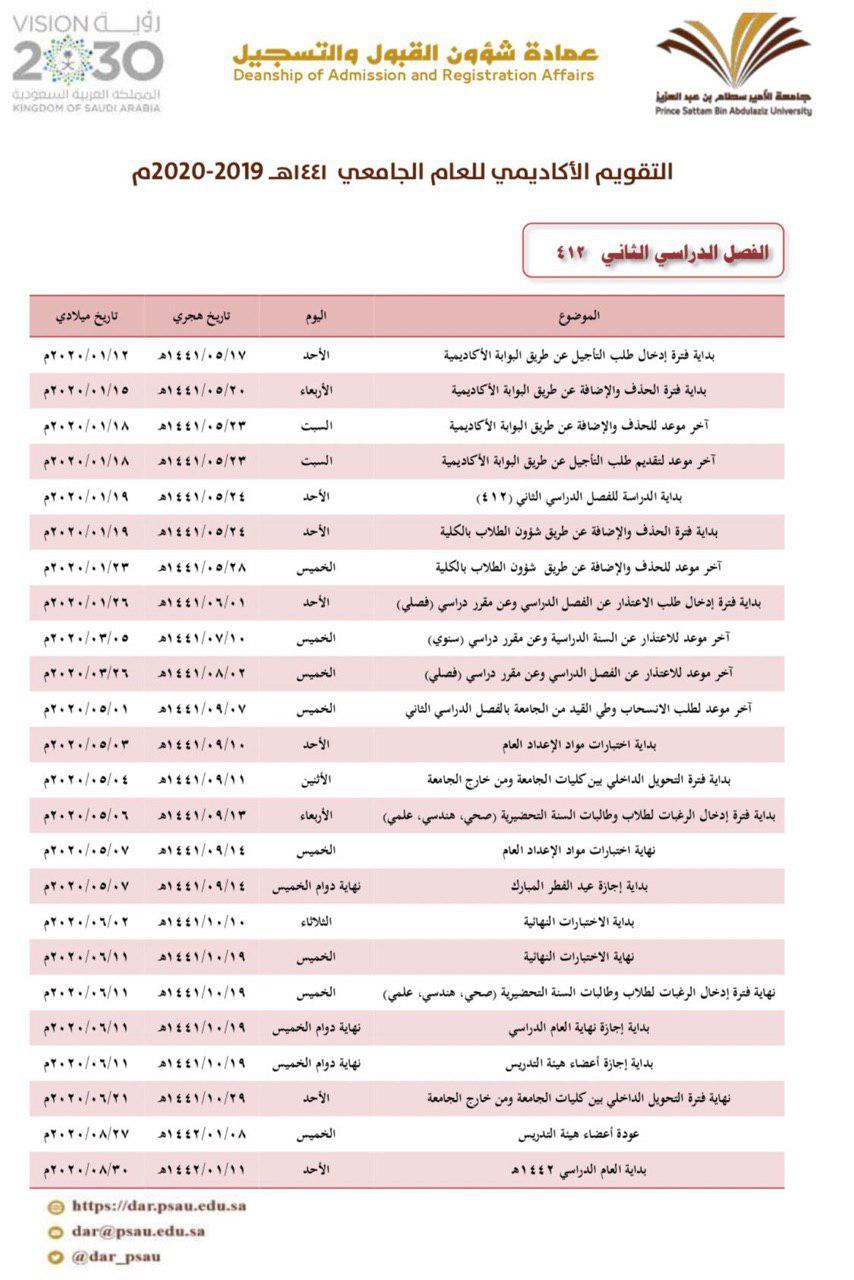 حل كتاب المهارات اللغوية جامعة الامام