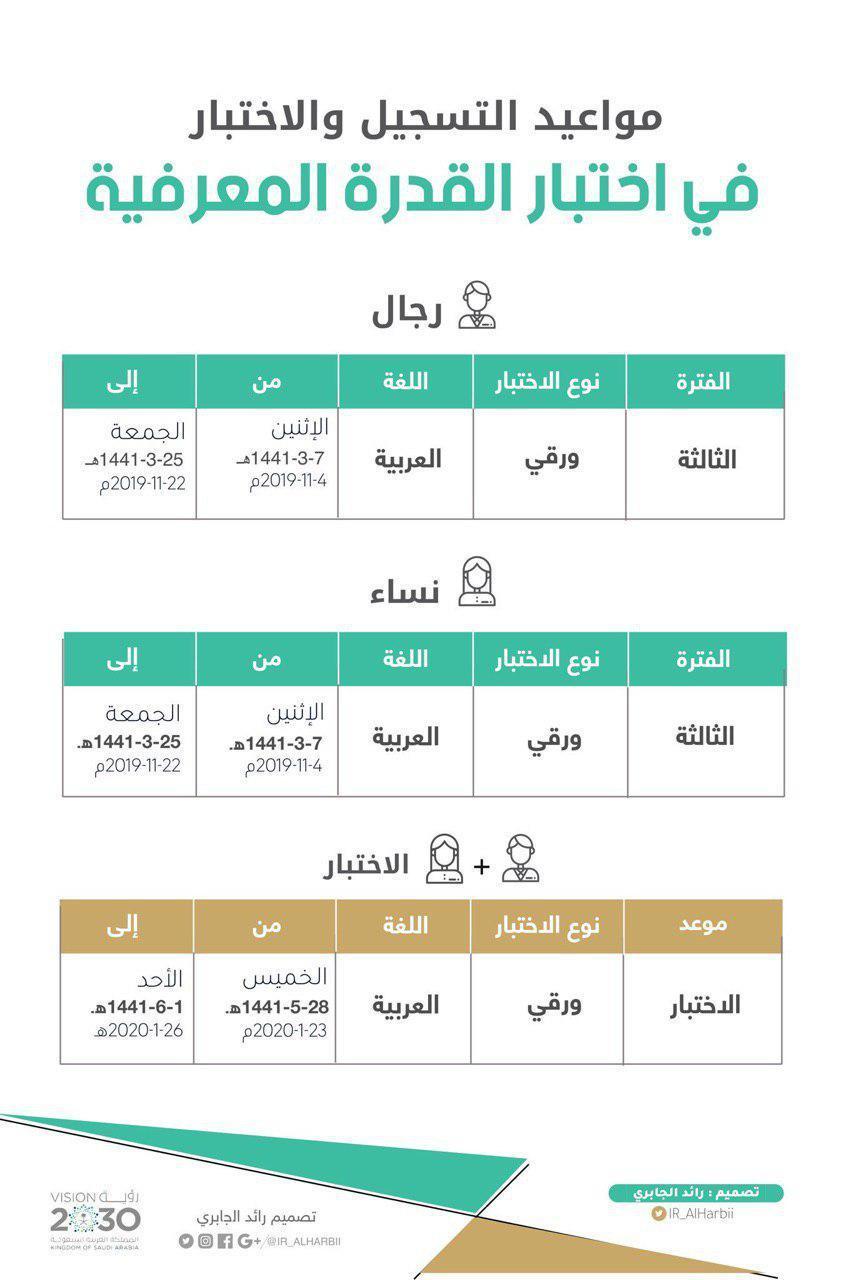 التسجيل في اختبار القدرة المعرفية الفترة الثالثة 1441 هـ مدونة المناهج السعودية