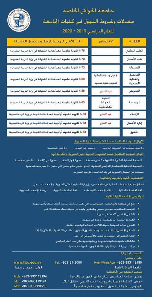 معدلات القبول في الجامعات السورية 2020