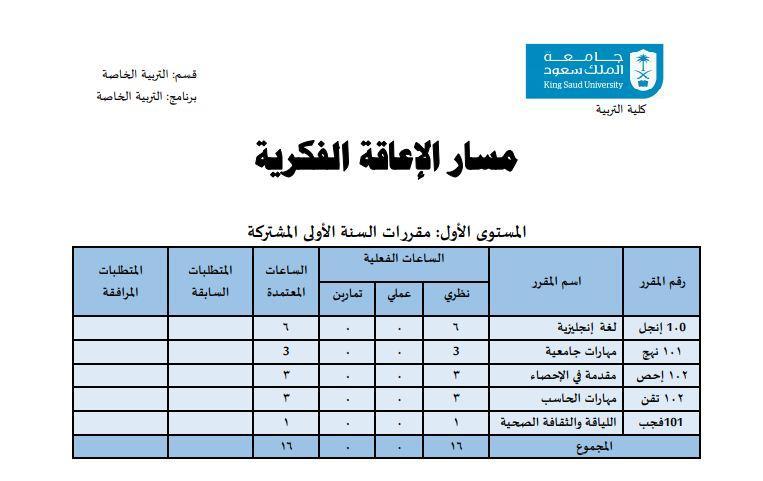 الخطة الدراسية درجة البكالوريوس مسار الإعاقة الفكرية جامعة الملك سعود مدونة المناهج السعودية