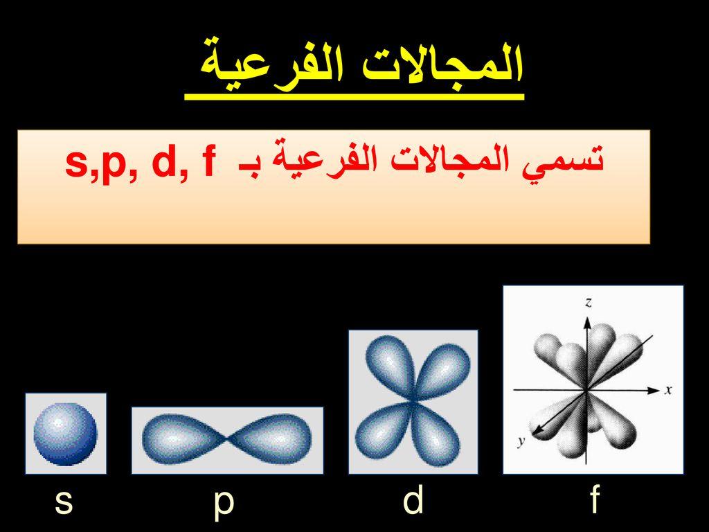 عدد المجالات الفرعية للمجال الثانوي p