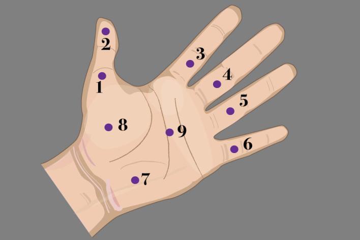 إضغط على هذه النقاط في راحة يدك وتخلص من هذه الآلام