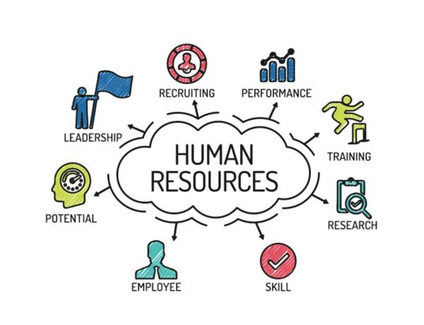 First Rate Human Resource Management (HRM) Degree Courses at Top Private Universities in Malaysia