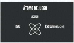Elementos básicos de un juego