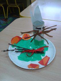 Wielkanocne stroiki - papierowe talerzyki Kreatywnie z dzieckiem Marlena Wrońska Prace plastyczne (Wielkanoc) Wielkanoc
