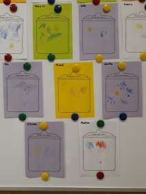 W Marcu jak w garncu - mieszanie symboli pogodowych w garnku Małgorzata Wojkowska Prace plastyczne Wiosna (Prace plastyczne)