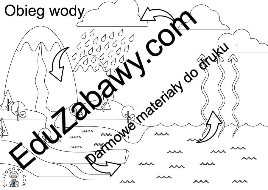 Kolorowanka: Obieg wody A4 i XXL Kolorowanki Kolorowanki (Dzień Wody) Kolorowanki (Dzień Ziemi) Plansze dydaktyczne