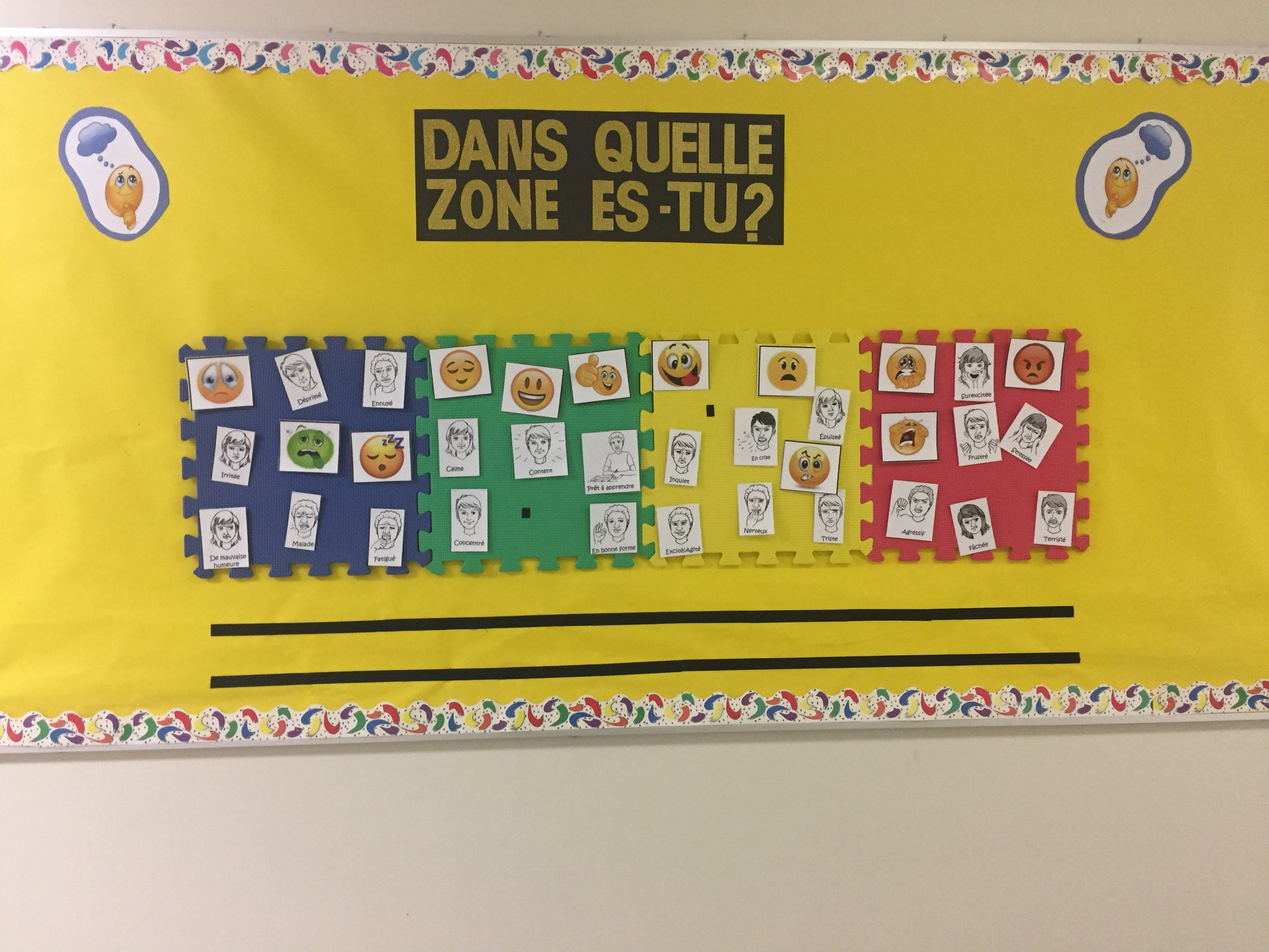 Self Reg And The Zones Of Regulation Heart Work