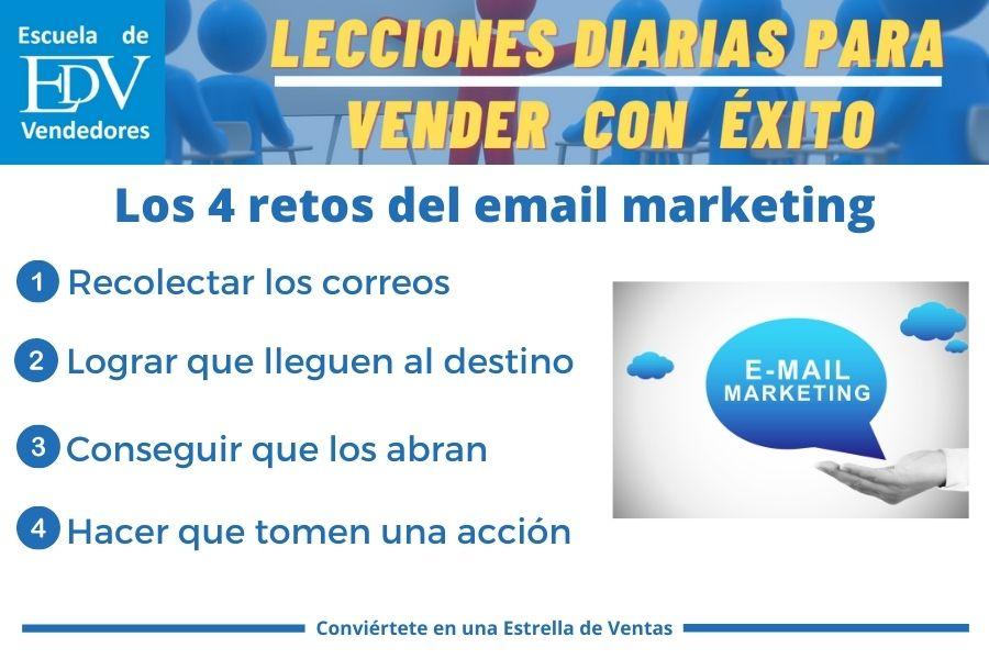 Los 4 retos del email marketing