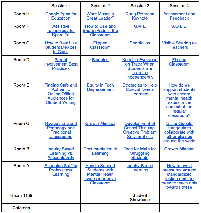 #edCampLDN Session Board posted in Google Docs