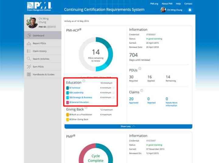 PMI.org certification PDU requirement dashboard