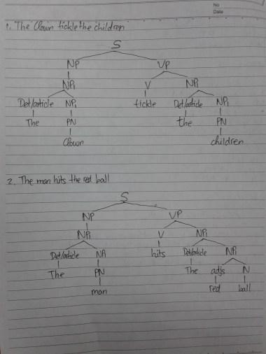 Page 32 - Parse tree