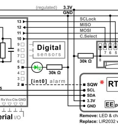 note this diagram uses the pin outs of a rocket scream ultra 8mhz board with sd adapter pin numbering convention per this document  [ 1240 x 708 Pixel ]