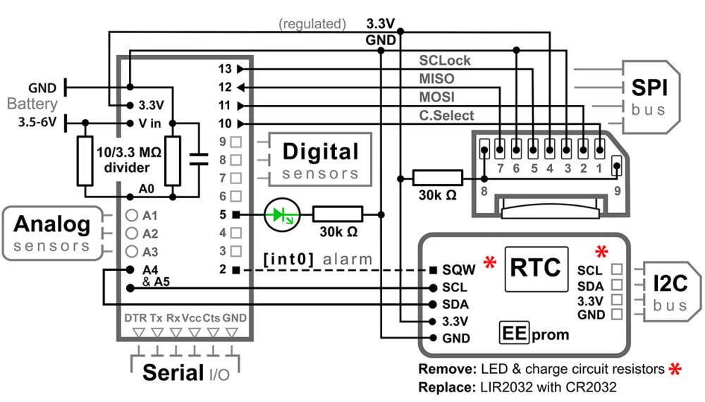 medium resolution of note this diagram uses the pin outs of a rocket scream ultra 8mhz board with sd adapter pin numbering convention per this document