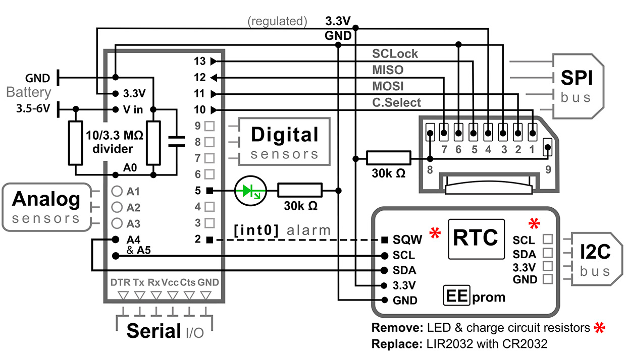 hight resolution of note this diagram uses the pin outs of a rocket scream ultra 8mhz board with sd adapter pin numbering convention per this document