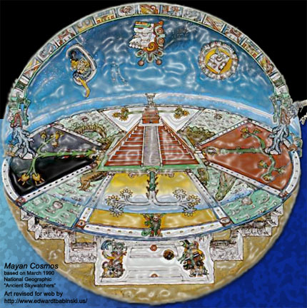 Cosmology Ancient American Cosmology