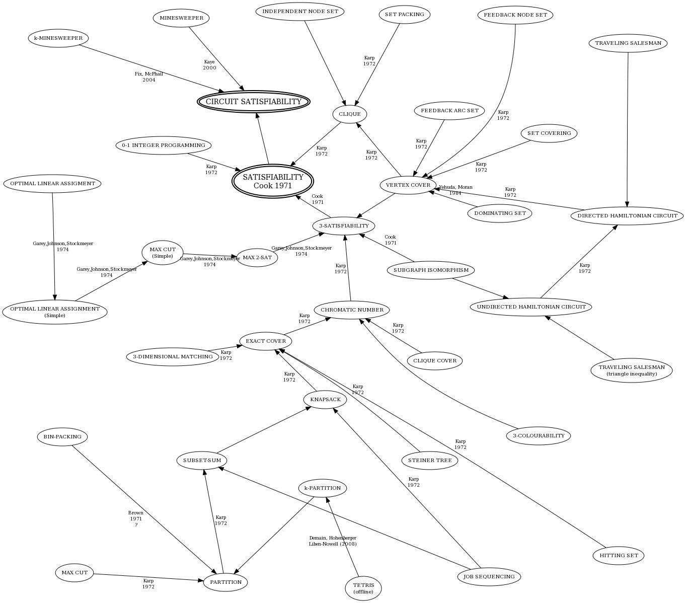 Edward Tufte forum: Design of causal diagrams: Barr art