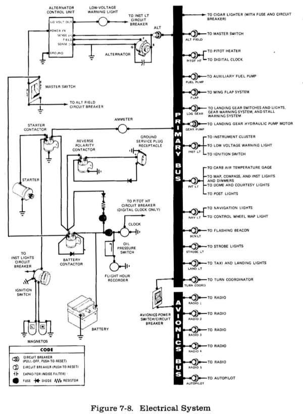 rb25det alternator wiring diagram nest 5 wire cessna 150 auto electrical piper cherokee 140 saratoga
