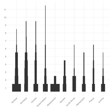 plot of chunk tower_plot
