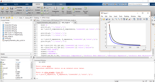 small resolution of error in plotting color cc plot v expansion p expansion linewidth 2 color p