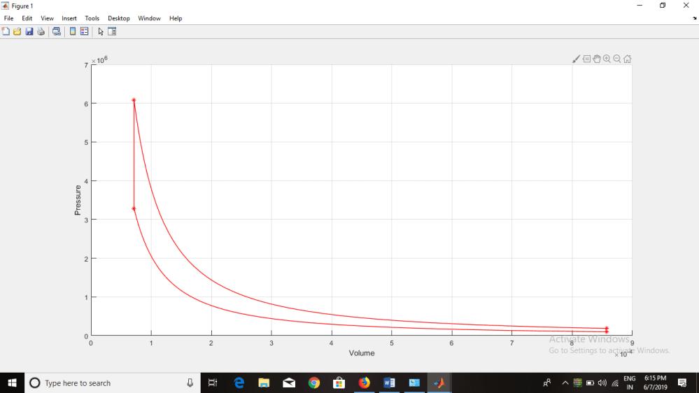 medium resolution of actual pv diagram
