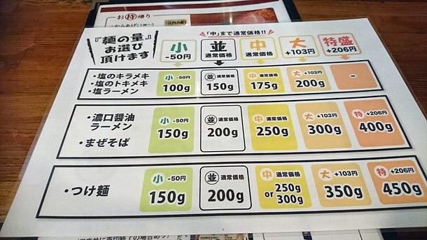 らーめんstyleJUNKSTORY麺の量