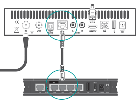 A Diagram For Cable To Router Wired : 35 Wiring Diagram