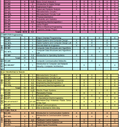 archive of three year plans [ 782 x 1150 Pixel ]