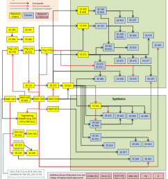 electrical engineering [ 931 x 1102 Pixel ]