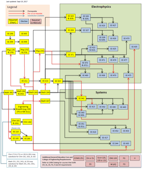 small resolution of electrical engineering