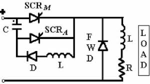 Fundamentals of Power Electronics (Subject Code-EE404)
