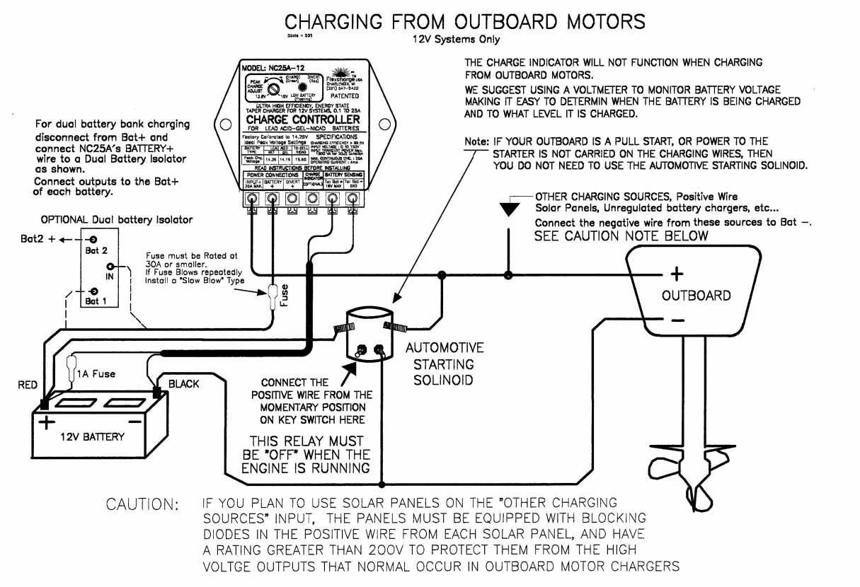 [DIAGRAM in Pictures Database] 2005 Suzuki Outboard Wiring