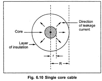 Insulation Resistance of a Cable