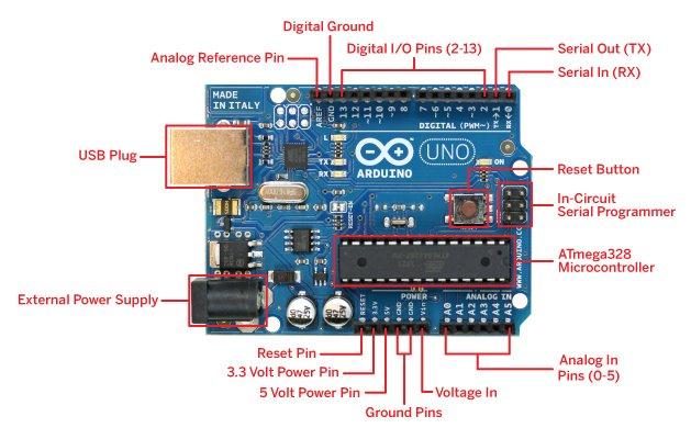 Arduino Uno board - Full Description