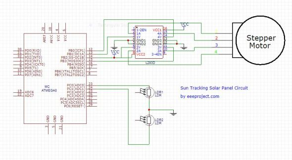 Sun Tracking Solar Panel using Microcontroller